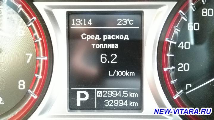 Расход топлива - IMG_20190725_131929.jpg