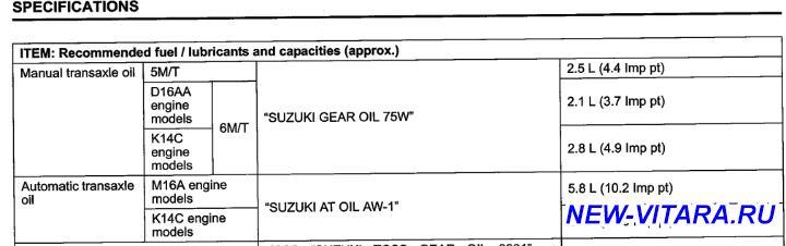 МКПП на Suzuki Vitara - t-oil.jpg