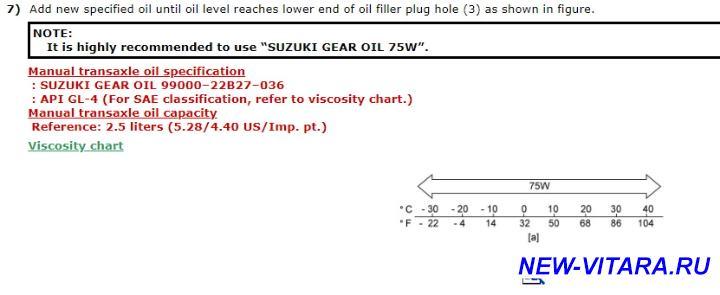МКПП на Suzuki Vitara - SM t-oil.jpg
