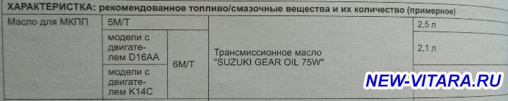 МКПП на Suzuki Vitara - IMG_20200321_092518~3.jpg