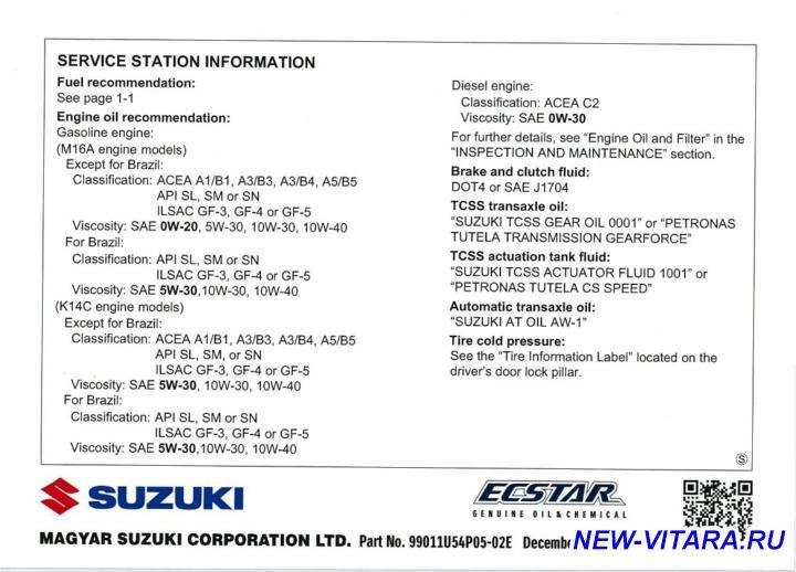 МКПП на Suzuki Vitara - РЭ тех_жидкости SV 1.6 APK416.jpg