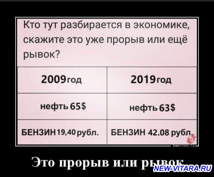Расход топлива - WhatsApp Image 2020-07-21 at 20.37.17.jpeg