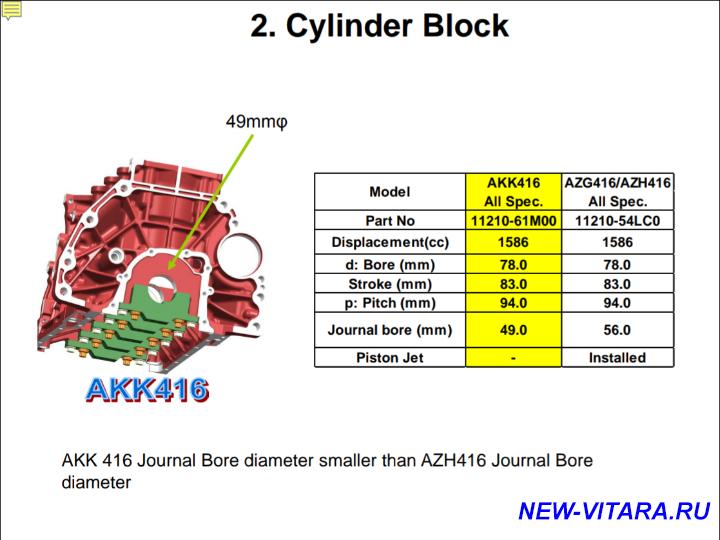 Бензиновый двигатель 1.6 M16A 117 л.с. - eng_1.png