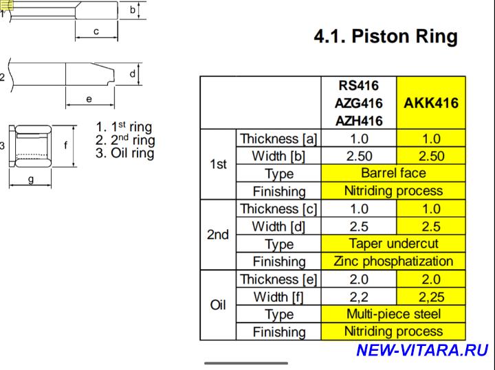 Бензиновый двигатель 1.6 M16A 117 л.с. - eng_3.png