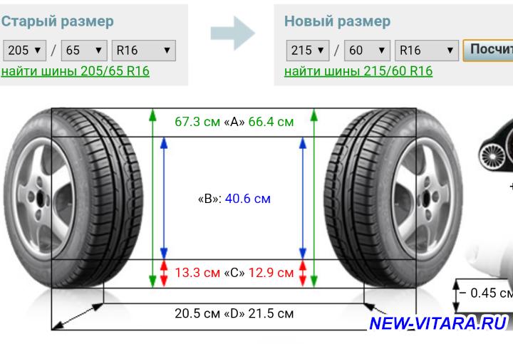 Размер шин - size_wheels.png