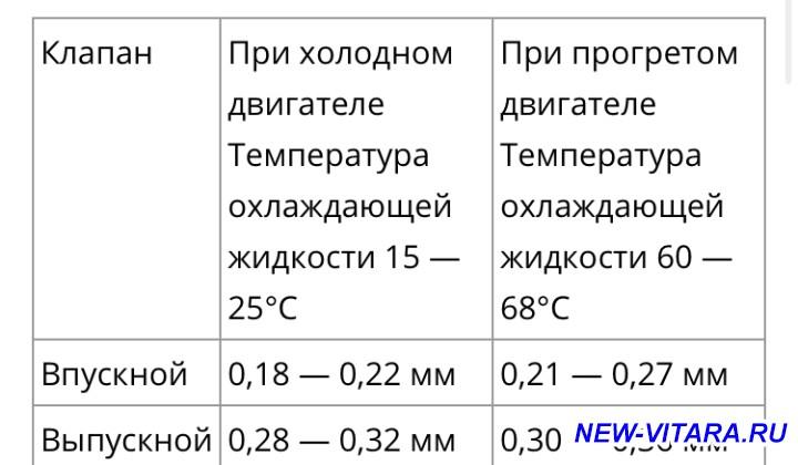 Бензиновый двигатель 1.6 M16A 117 л.с. - A94EFCD0-07BF-40F7-885F-59B6428B4E9A.jpeg