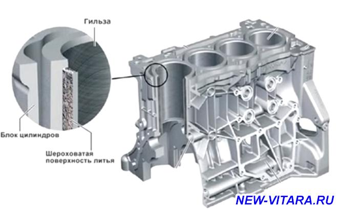 Бензиновый двигатель 1.6 M16A 117 л.с. - БЦ.png