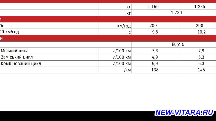 Расход топлива - Screenshot_20180515-083421.png