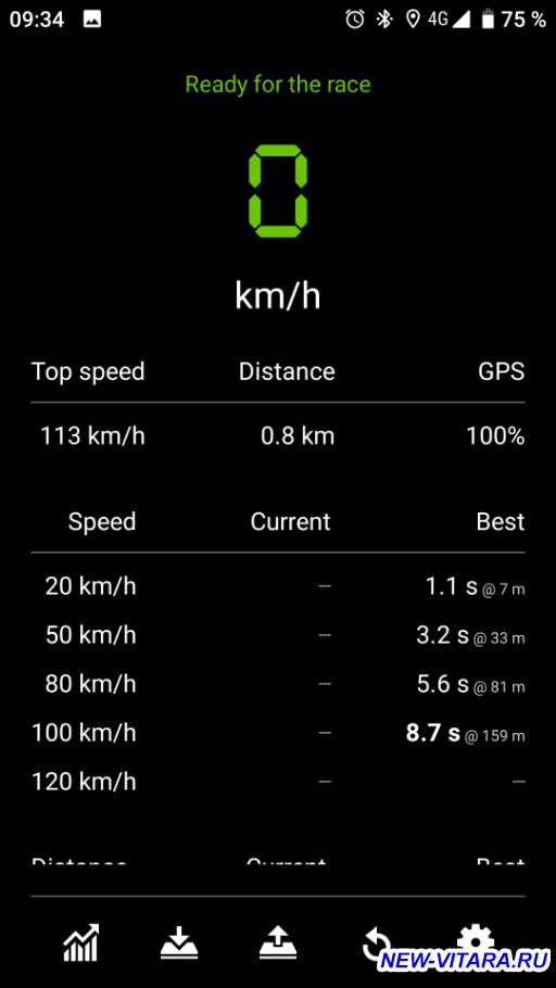 Разгон до 100 км ч - Screenshot_20190806-093406.png