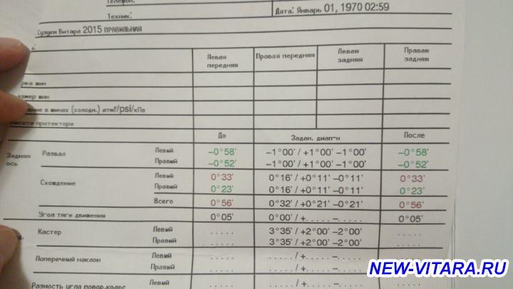 Неравномерный износ резины на задней оси - DSC_0029.JPG
