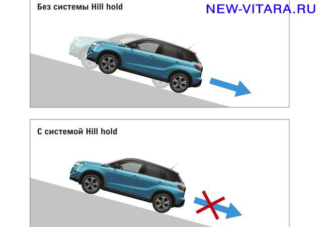 Система Hill hold - vitara76.jpg