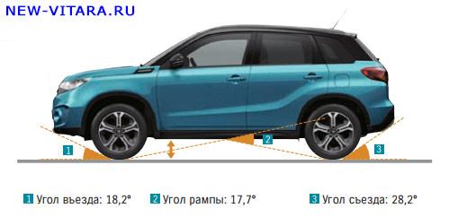 Параметры геометрической проходимости Suzuki Vitara 2015 - nv_geom.jpg