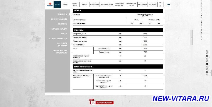 Технические характеристики - TH_nvRR.jpg